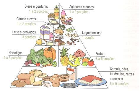 ar alimentare o que 201 a pir 226 mide alimentar cultura cultura mix
