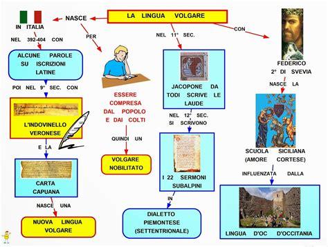 bid in italiano mappa concettuale lingua volgare