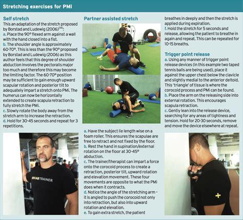 posterior shoulder pain bench press pectoralis minor biomechanics el paso back clinic 174 915 850 0900