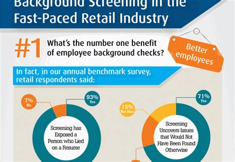 Acheck Background Check Impact For Not Conducting A Background Check