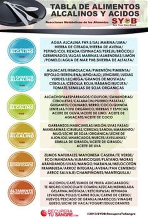 tabla de los food sts propiedades de la canela ejercicios y salud pinterest