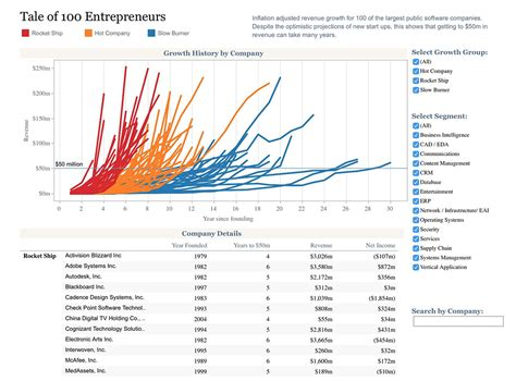 tableau tutorial for dashboard tableau consulting incite informatics