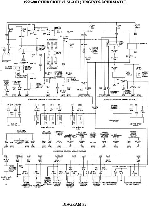 Needing a engine wiring diagram! - Jeep Cherokee Forum