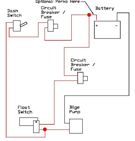 float switch wiring diagram boat gallery wiring diagram