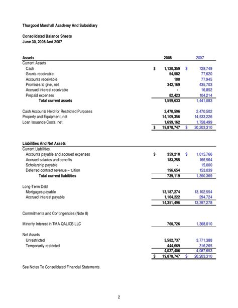 Consolidated Balance Sheet Template by 100 Consolidated Balance Sheet Template Ex7 Htm