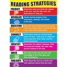 new strategies for teaching middle school health reading strategies bulletin board set search ps and