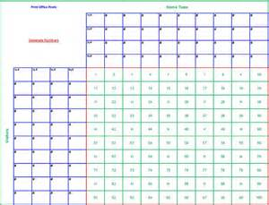 100 Square Football Pool Template football pool template 21 free word excel pdf