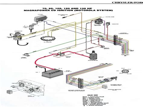 outboard wiring diagram wiring diagram with