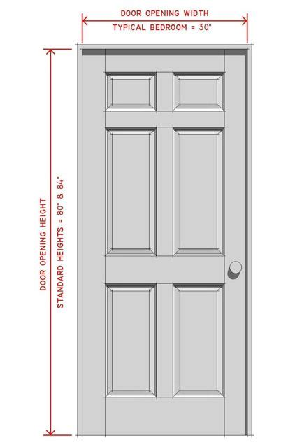 Standard Width Interior Door Interior Doors Interior Doors Standard Sizes