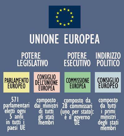 sedi unione europea unione europea il bignami sraule