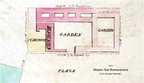 Mission San Jose Floor Plan by San Buenaventura California Missions Resource Center