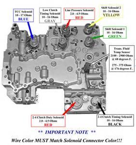 Subaru Transmission Diagram Subaru Wrx Transmission Diagram Subaru Wiring Diagram