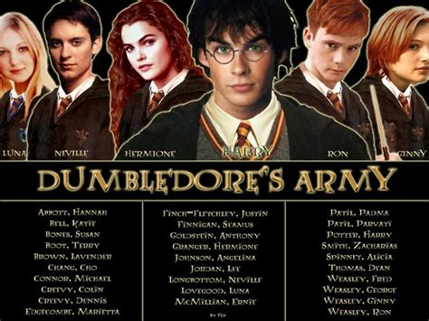 best harry potter characters list of favorite characters 17 best images about harry potter on pinterest ron
