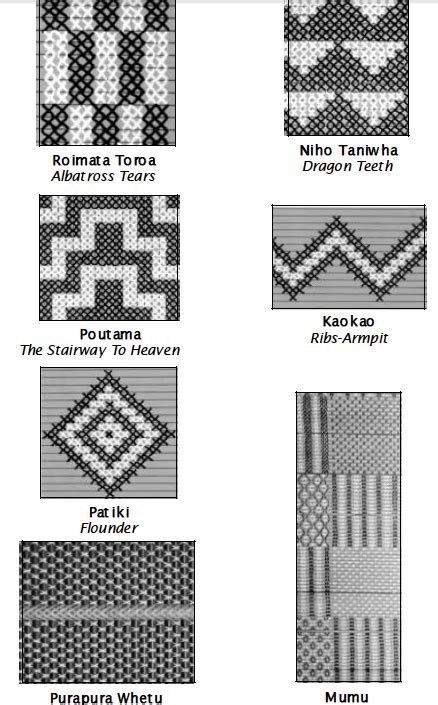 pattern the meaning peara s blog 2015 updated version of our tukutuku patterns