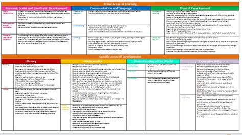 new year 2014 planning eyfs trackers eyfs trackers eyfs early years foundation autos