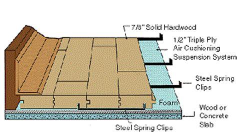 Wood Floor Section wood flooring