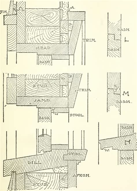 How To Frame A Window Sill Framing For Windows Sill Window Sash Shingles Frame