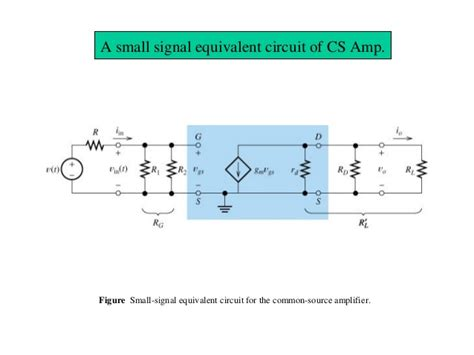 fet transistor small signal model common source jfet small signal equivalent circuit electrical engineering stack exchange