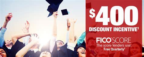 Kia College Graduate Program Kia College Graduate Program In Jacksonville Fl