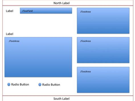 layout manager and types in java swing which layout manager can make this layout in java