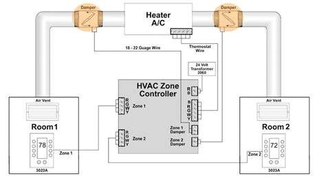 hvac duct diagram der wiring diagram der free engine image for user