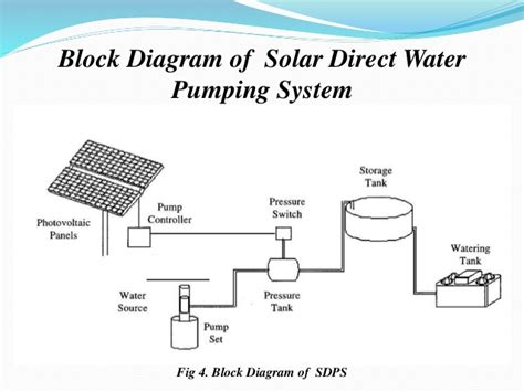 home solar system diagram home get free image about