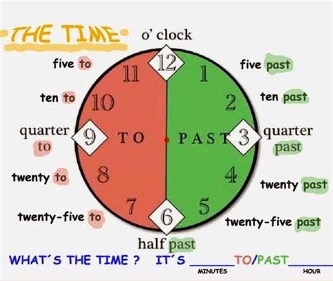 imagenes hora en ingles ingl 233 s guapo aprende a decir la hora en ingl 233 s con reloj