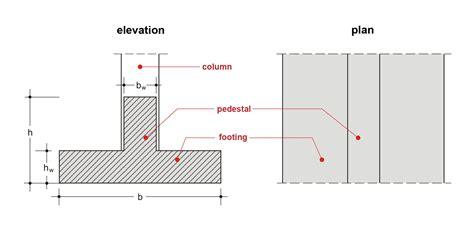 Footing Pedestal raft foundation