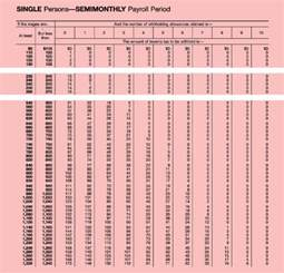 federal tax table for 2016 calendar template 2016