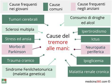tremori interni in tutto il corpo tremore alle cause nei giovani e negli anziani e cura