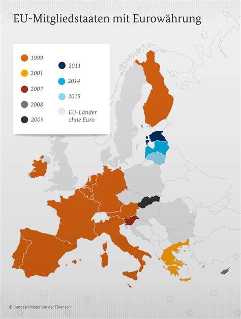 wann wurde europa gegründet bundesfinanzministerium europ 228 ische wirtschafts und