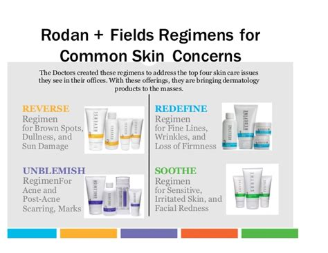 rodan fields rodan fields physician partnership presentation updated