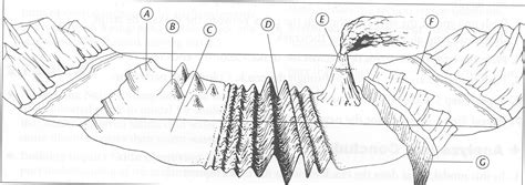 Sea Floor Drawing by Untitled Document Clccharter Org