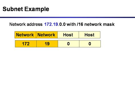 tutorial subnetting cisco the school of cisco networking scn subnetting tutorial