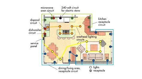 household electric circuits jeffdoedesign