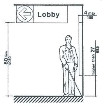 Vanity Sconce Height Lightology Ada Regulations For Sconces