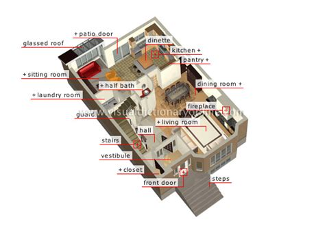 house structure parts names house structure of a house main rooms first floor