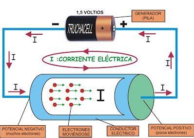 imagenes de vulgar y corriente corriente el 201 ctrica 697 taller electricidad primero
