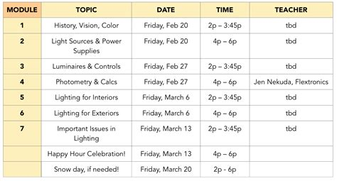schedule lights with ies fundamentals of lighting course illuminating