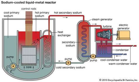 block diagram nuclear power plant wiring diagram with