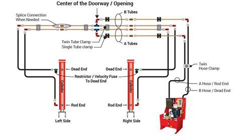 hydraulic doors installation warranty information