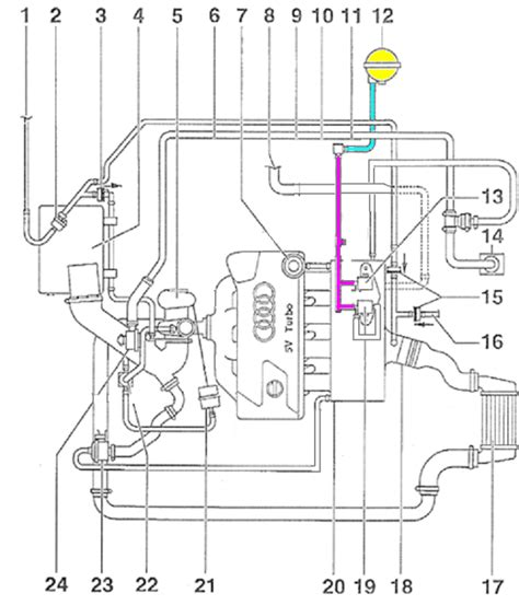 2002 vw passat vacuum hose diagram 7 best images of passat 1 8t engine diagram audi a4 1 8t