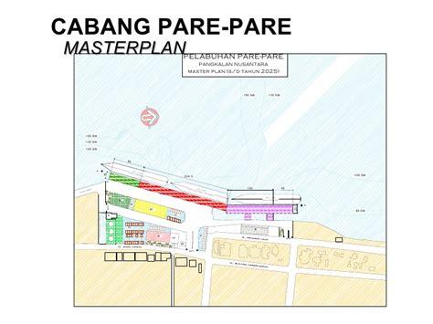 layout pelabuhan bitung pelindo iv