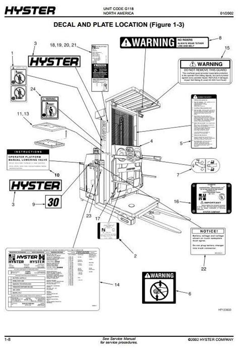 original illustrated factory spare parts list  hyster electric reach truck  series