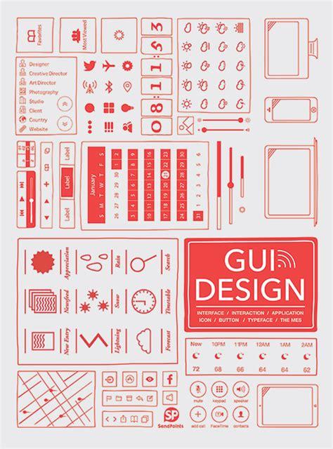 graphic design layout blog gui design gingko pressgingko press