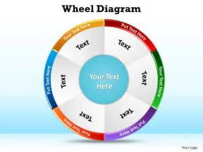 venn diagram template powerpoint venn free engine image