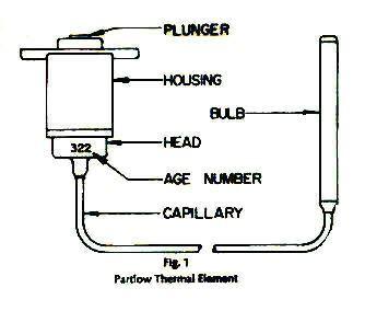 volvo 940 ignition wiring diagram volvo wiring diagram site