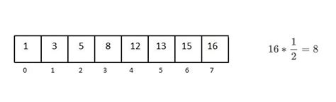 Binary Search Does Comparisons In The Worst What Does The Time Complexity O Log N Actually