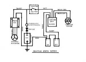 g m choppers wiring diagrams ignition