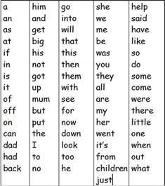 spelling words for year 2 scalien